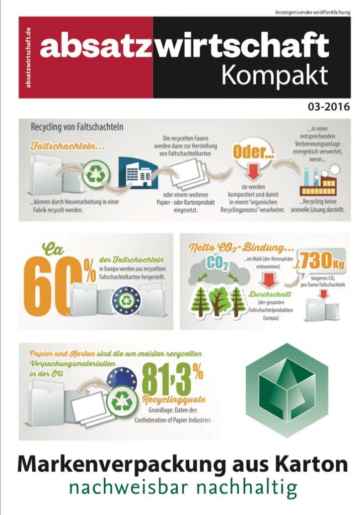 Markenverpackung aus Karton - nachweisbar nachhaltig